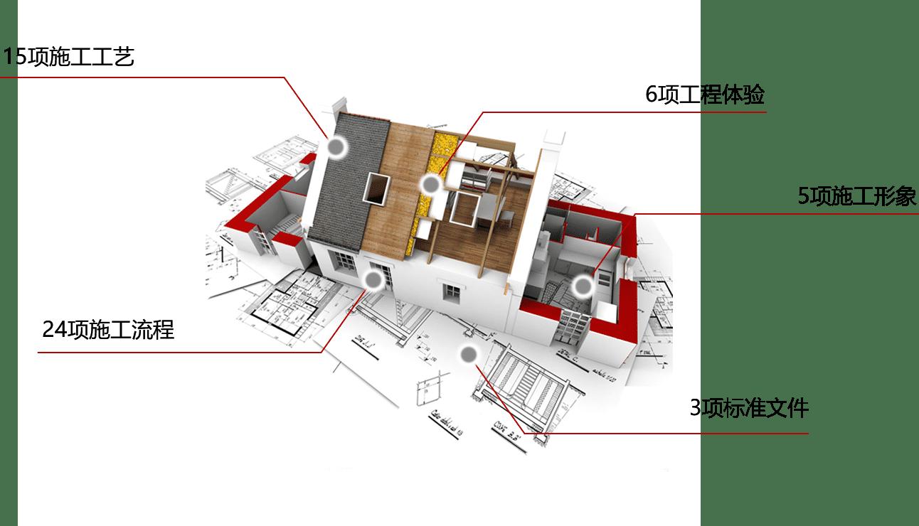 家装电路图规范图纸